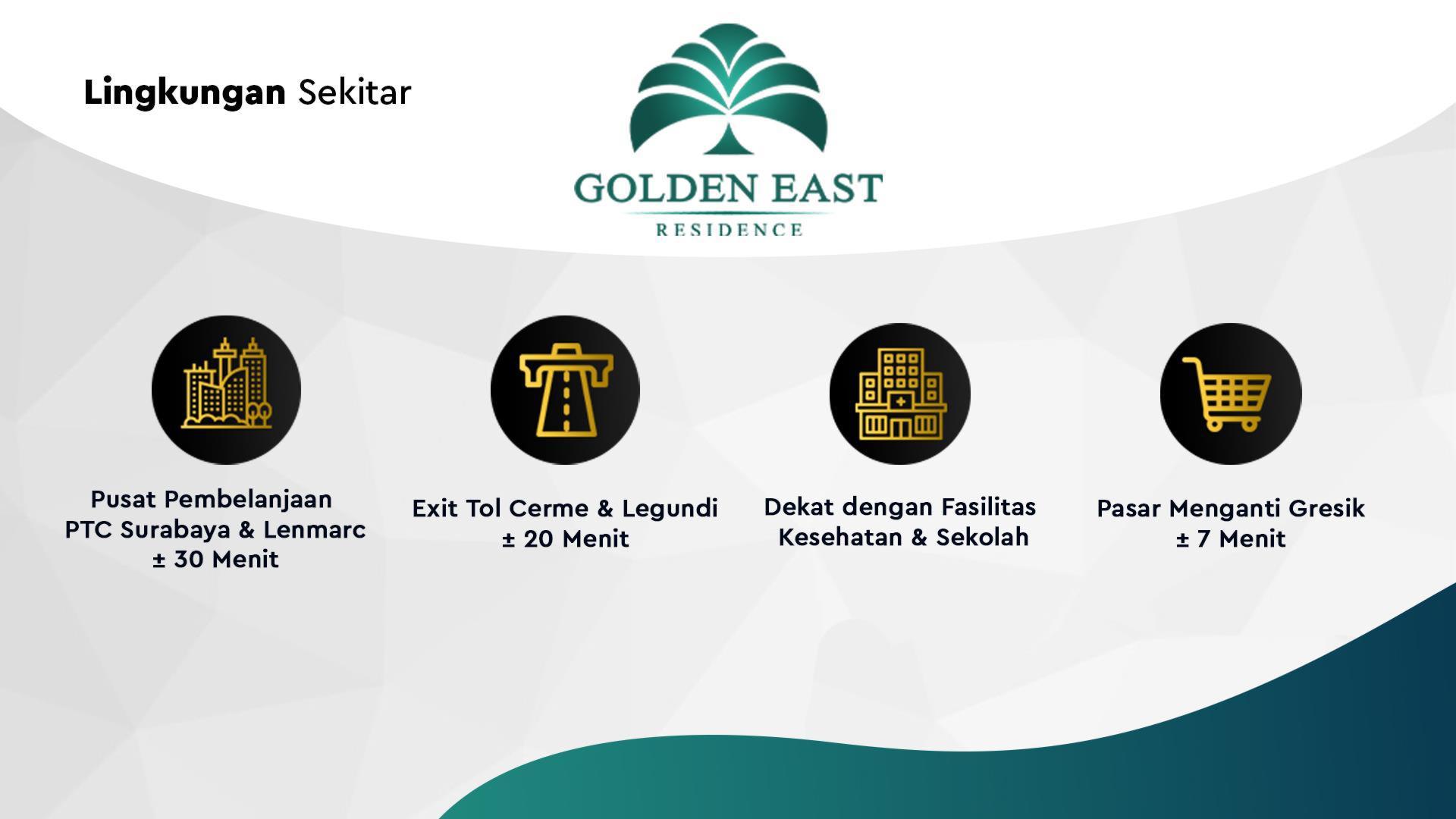 Golden East Residence Menganti Gresik Lingkungan